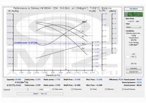 Courbe ventilateur centrifuge
